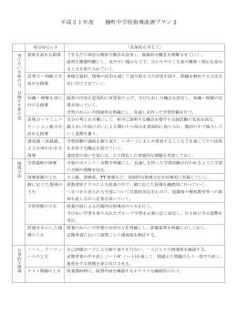 平成21年度 麹町中学校指導改善プラン 2