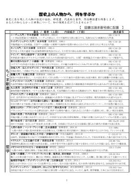 2014 秋の書評特集(PDF)