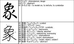O1 ショウ : phenomenon, image O2 ゾウ : elephant K1 かたど(る) : to
