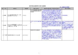 文部科学省追加資料3-1 (PDF : 173KB)