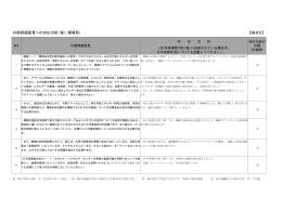 様式6 外部評価意見への対応方針(案)