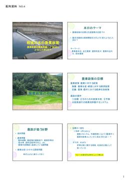 戦後日本の農業政策 農業政策の枠組み