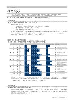 湘南高校 - 湘南ゼミナール