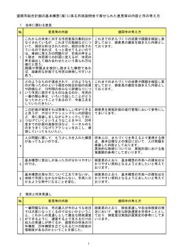 (PDF 251.7KB)(新しいウィンドウで開きます)