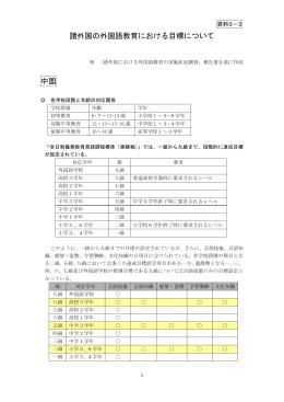 諸外国の外国語教育における目標について 中国