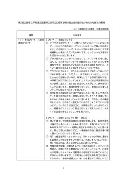 (市民アンケート案検討で出された主な意見の整理)(29KB