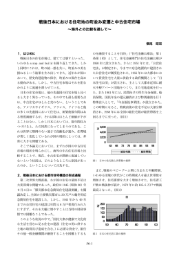 戦後日本における住宅地の町並み変遷と中古住宅市場
