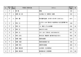 美術資料図書 27 4 1 リスト整理.xlsx