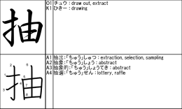 O1 チュウ : draw out, extract K1 ひきー : drawing A1 抽出:「ちゅう