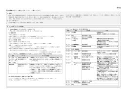 資料4 大田区景観まちづくり賞キックオフイベント(案)について