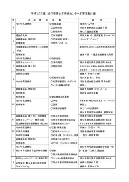平成27度年間活動計画(PDF:11KB)