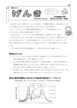 県内の感染性胃腸炎※定点当たりの届出数(感染症サーベイランス)