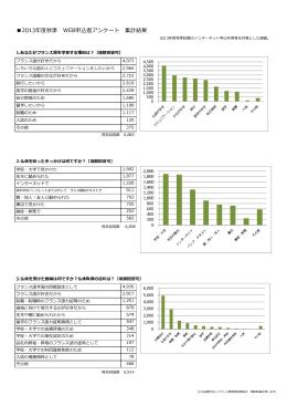 2013年度秋季(PDF)