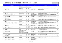 会員交流大会 第2部 参加者名簿 (平成25年12月13