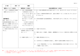 26番 原田 学 議員 質問タイトル(大項目) 質問項目(中項目