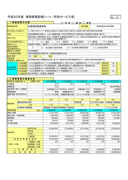 平成20年度 事務事業評価シート (市民サービス系)