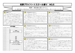 佐野プライベートスクール便り NNOO..55