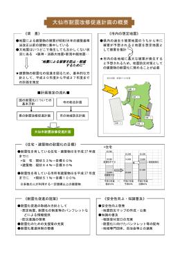 大仙市耐震改修促進計画の概要