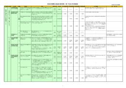 事業一覧 (PDF 361.7KB)