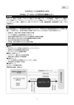 資料4 市民参加による組織運営の事例
