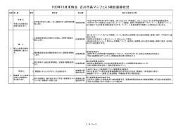 (平成20年10月31日時点)(PDF:16KB)