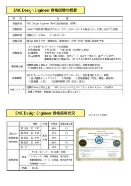 EMC Design Engineer 資格試験の概要 EMC Design Engineer 資格