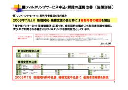 フィルタリングサービス申込・解除の運用改善 (施策詳細)