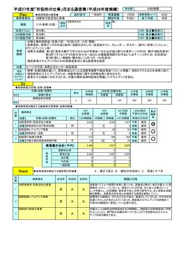 消費者行政活性化事業(PDF・約160キロバイト)
