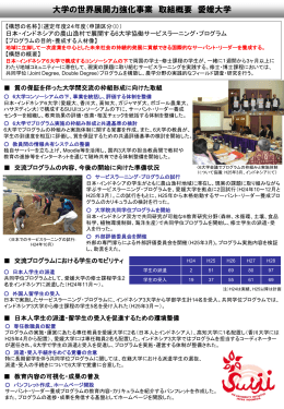 大学の世界展開力強化事業 取組概要 愛媛大学