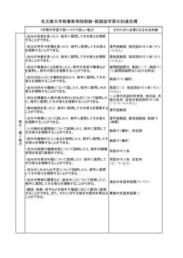 2015年度版 - 名古屋大学の朝鮮・韓国語