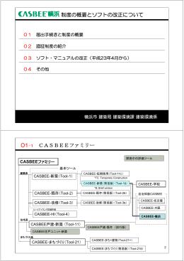 制度の概要とソフトの改正について 01-1 CASBEEファミリー