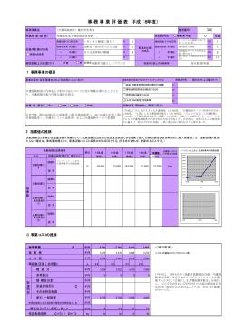 事 務 事 業 評 価 表 (平成18年度)