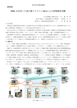 XML を活用した道の駅リクエスト端末による情報提供実験 05029