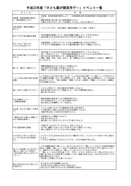 平成22年度子ども霞ヶ関デー見学イベント一覧(PDF:11KB)