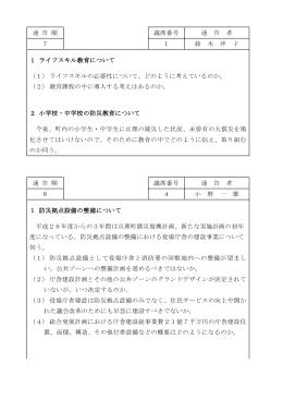 通 告 順 議席番号 通 告 者 7 1 鈴 木 洋 子 1 ライフスキル教育