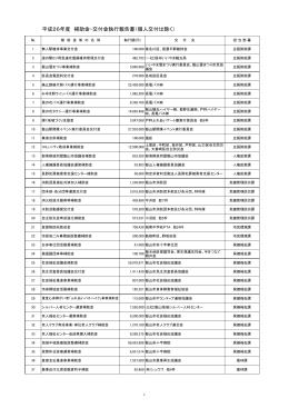 平成26年度補助金交付結果の公表【PDF形式:116KB】
