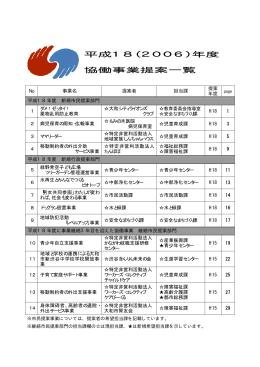 提案書(PDF