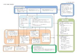 図> - 福井県建築組合連合会