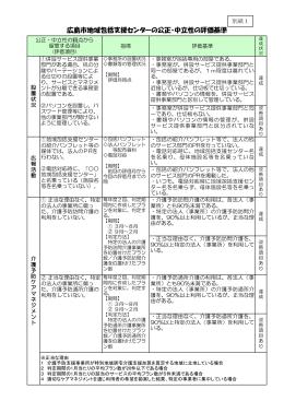 公正・中立性の評価【別紙1】(PDF文書)