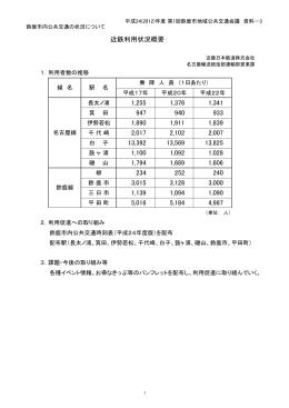 平成24年度第1回資料3(PDF/284KB)