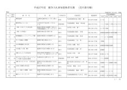平成27年度 競争入札参加資格者名簿 (受付番号順)