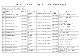 物品など(PDF:523KB)