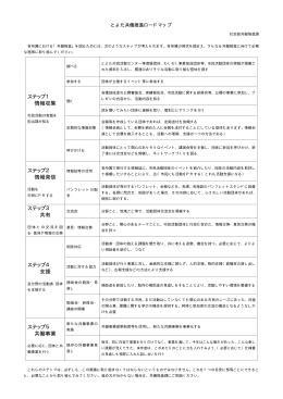とよた共働推進ロードマップ (PDF 13.0KB)