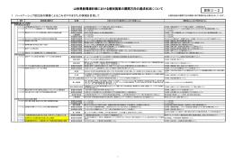 資料3-2 - 山形県ホームページ