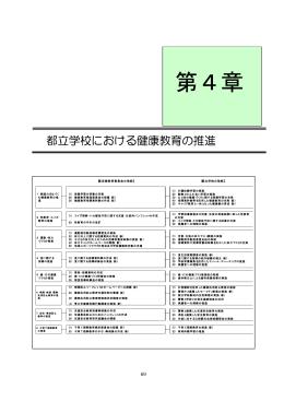 第4章 - 東京都教育委員会