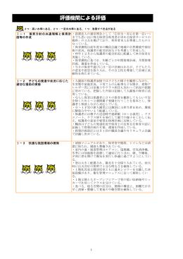 評価機関による評価 - 神奈川県社会福祉協議会