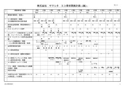 株式会社 ヤマシタ エコ骨材開発計画(案)