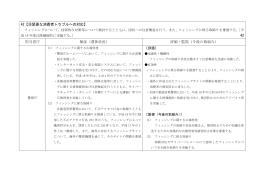 PDF版 144KB