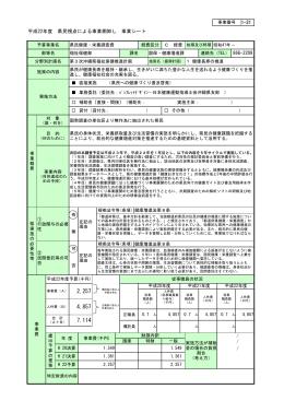 県民健康・栄養調査事業(PDF:192KB)