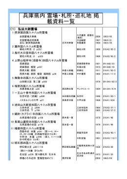 兵庫県県内霊場・札所・巡礼地掲載資料一覧